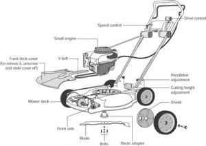 John Deere Sabre Mower Deck Parts Diagram together with T25101586 Need belt diagram john deere l120 mower further John Deere Drive Belt Diagram 11 Scotts Riding Mower additionally Belt Diagram Scotts 25 Hp 46 Deck 668579 moreover T13809336 Drive belt diagram scott riding mower. on scotts riding mower deck diagram